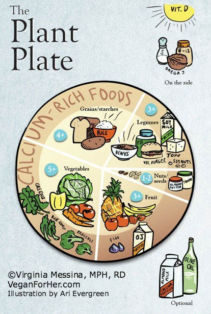 plant plate