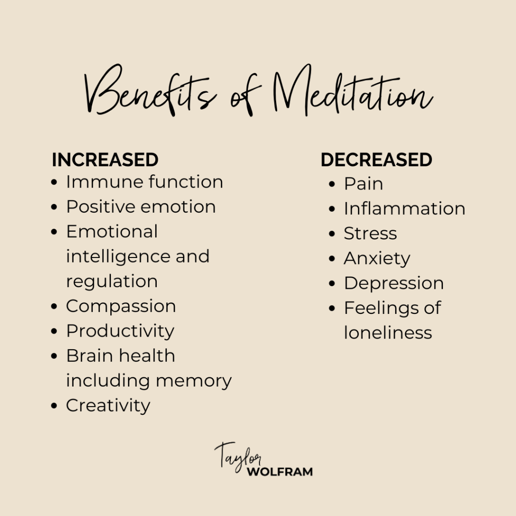 Text image listing benefits of meditation