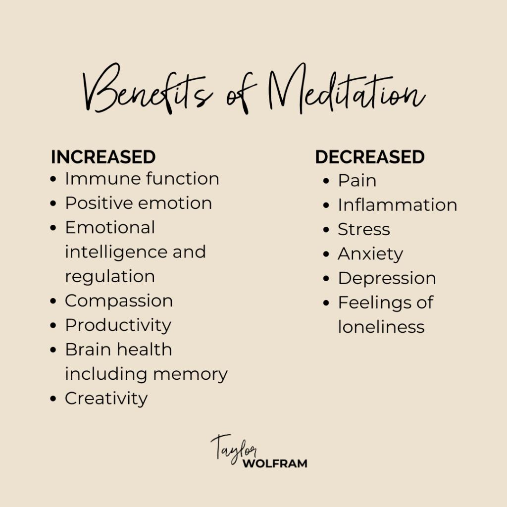 Text image listing benefits of meditation