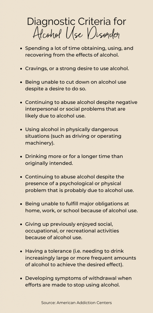 "Vertical Pinterest graphic with the title ""Diagnostic Criteria for Alcohol Use Disorder"" that then lists all the criteria."